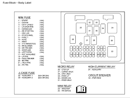 2007 gmc yukon xl fuse box 2007 wiring diagrams online