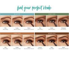 Eyeliner Chart Infinity Waterproof Eyeliner Semi Permanent Thrive