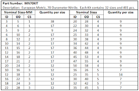 Dash O Ring Size Chart Scubapro O Ring Size Chart Www Bedowntowndaytona Com