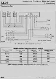 fl80 fuse box diagram inspirational 1999 freightliner wiring diagram 1999 freightliner mt45 wiring diagram fl80 fuse box diagram inspirational 1999 freightliner wiring diagram freightliner auto wiring diagrams