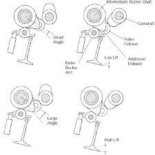 volvo 240 wiring diagram cluster wiring diagram for you • mercedes c240 fuse diagram imageresizertool com 1989 volvo 240 wiring diagrams 1993 volvo 240 wiring diagram