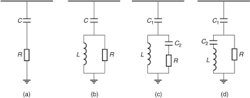 High Pass Filters An Overview Sciencedirect Topics