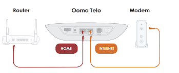 ooma wiring diagram ooma hub wiring diagram ooma telo wiring Telephone Box Wiring Diagram ooma wiring diagram setup xwpx org new