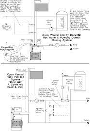 installation service instructions kingfisher mf 40 100