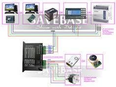wiring diagram 2 jpg cnc stuff pinterest cnc, cnc router and Dm542a Wiring Diagram cnc wiring diagram' recherche google Basic Electrical Schematic Diagrams
