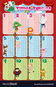 table chart for kids. Table Chart For Kids A