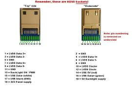 hdmi to rca wiring diagram wiring diagram simonand micro usb to rca audio video cable at Usb To Rca Wiring Diagram