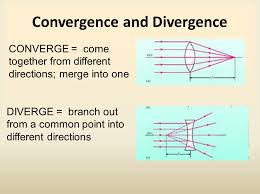 What Is Convergence Convergence Divergence Between Films And Games Researching