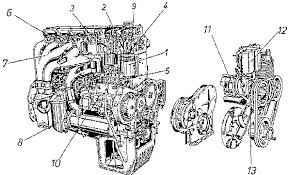 3 3 relevant engine types 3 7 6 cylinder diesel engine partly opened man