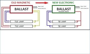 t8 vs t12 ballast thread lamp on ballast fluorescent light t12 t12 fluorescent ballast wiring diagram t8 vs t12 ballast famous ballast wiring diagram ideas electrical circuit will t8 ballast operate t12