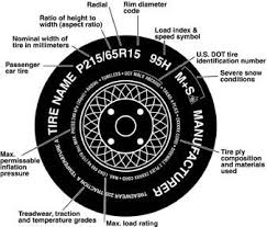 Tire Rollout Chart Tired Of Reading A Book Here Go Read Your Tire Tire