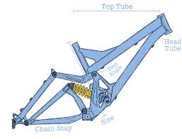 how to find your mountain bike frame size