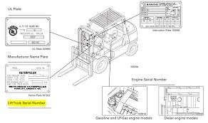 cat c7 wiring diagram images diagram ford taurus parts diagram basic forklift engine diagram basic wiring diagrams for automotive