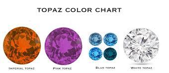 Pin By Navneetgems On Swiss Blue Topaz In 2019 Pink Topaz