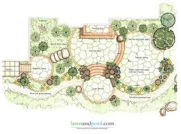 Small Picture Garden Design Layout Design Ideas
