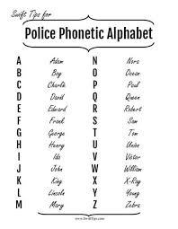 Both morse code and the phonetic alphabet have been used by the military world over for almost a century now, and for good reason! Police Alphabet Yahoo Search Results Phonetic Alphabet Law Enforcement Officer Police Academy