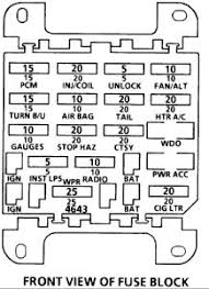 cutlass fuse box diagram questions & answers (with pictures) fixya 1993 oldsmobile cutlass fuse box location Oldsmobile Cutlass Fuse Box #11