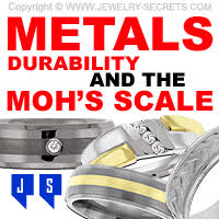 The Durability And Hardness Of Metals Jewelry Secrets