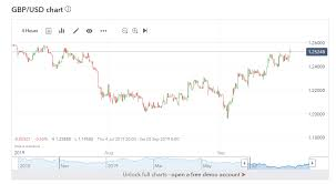 Dollar Ends Mixed Eur Gbp Jpy Up Aud Nzd Down