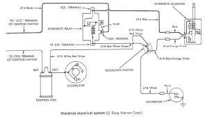 Chevy Transmission Identification Chart New Identification