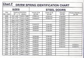 Garage Door Spring Color Code Chart Garage Door Extension Spring Chart Garage Ideas