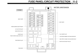 03 altima fuse layout diagram wiring diagram and engine diagram Junction Box Wiring Diagram 2011 679309 99 possible fuel pump issues furthermore wiring diagram for 2001 windstar as well 2011 ford Residential Wiring Junction Box