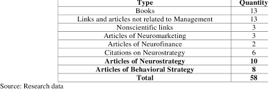 Articles Of Google Scholar Categorized By Type Download