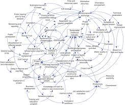 loop diagram instrumentation examples loop image loop diagram loop image wiring diagram on loop diagram instrumentation examples