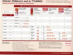 Infant Tylenol Chart 2017 Infant Tylenol Dosing Chart Use This Chart To Determine