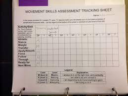 skills tracking sheet movement skills assessment tracking sheet students can self peer