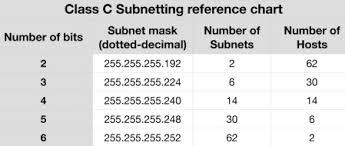 Interface Identifier An Overview Sciencedirect Topics