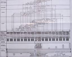 N Ntk Orchestra Instruments Range