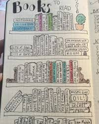 my favorite page of my bulletjournal i have a lot of reading to journal pagesbullet journal booksbullet