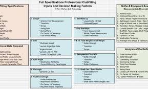 Golf Club Shaft Flex Chart Specific Driver Shaft Flex Iron Distance Chart 6 Iron Swing