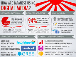Image result for mobile marketing japan