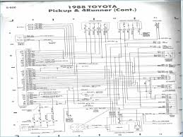 1981 toyota pickup wiring color diagram auto electrical wiring diagram 1991 wildcat wiring diagram piping and instrumentation diagram nomenclature mini cooper ac wiring diagrams industrial fan wiring diagram