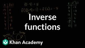 Inputs Outputs Of Inverse Functions Video Khan Academy