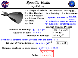 a mathematical derivation of the equations relating th gas constant to the specific heats at constant
