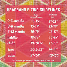 Newborn Baby Head Circumference Chart Free Crochet Headband Pattern Baby Adult Sizes
