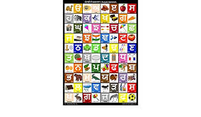 Punjabi Chart Punjabi Alphabet Chart Harshish Patel Mann Patel