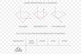Diamond Clarity Diamond Cut Diamond Color Engagement Ring