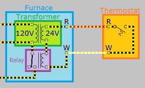 furnace how do i identify the c terminal on my hvac home enter image description here transformer connected to two wire