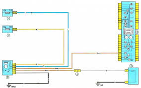 renault megane wiring diagram Renault Megane Wiring Diagram renault megane ii wiring diagram wiring diagrams wiring diagram for 2008 renault megane