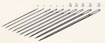 Needles Size Chart Clip Art Library