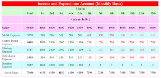 How To Manage Monthly Salary Accounting Education