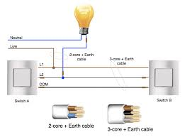 apnt 52 2 way lighting fibaro alternative wiring guide standard 2 way wiring system