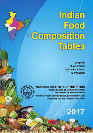 pdf indian food position tables