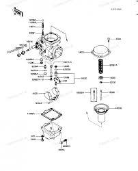 Kubota tractor wiring diagram wiring diagram and schematics