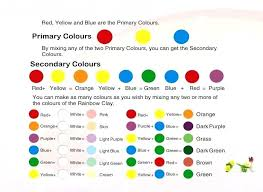 Candy Melt Color Chart Food Coloring Information And Color Mixing Chart