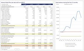 Excel Financial Model For Classic Economy
